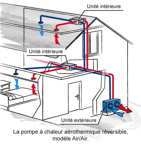 pompe chaleur panasonic air eau prix id es de travaux. Black Bedroom Furniture Sets. Home Design Ideas