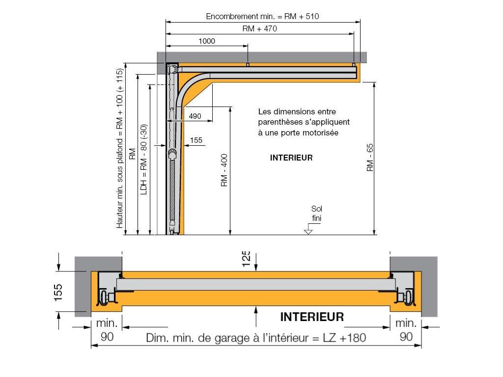 Porte De Garage Sectionnelle Standard Idées De Travaux