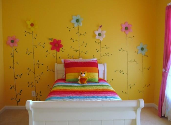 idee decoration peinture chambre fille