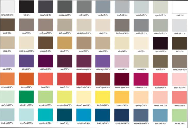 V33 peinture meuble cuisine nuancier id es de travaux - Peinture v33 meuble ...