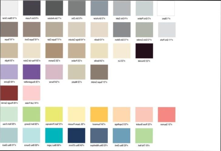 Peinture meuble de cuisine v33 id es de travaux - Peinture v33 meuble ...