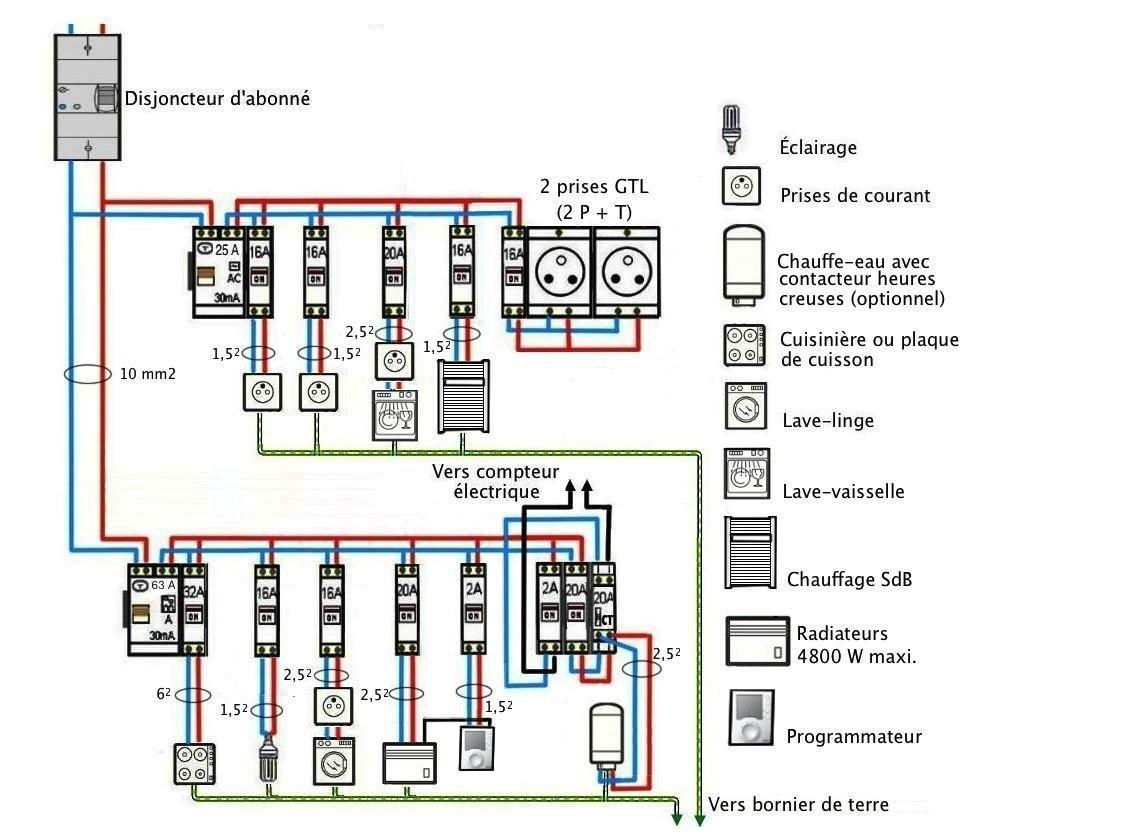 Plan de cablage electrique pour une maison - Idées de travaux