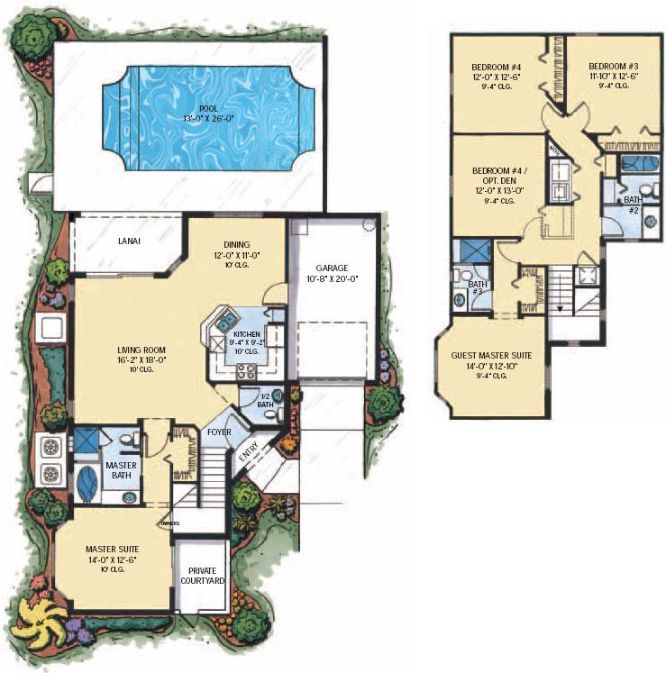 Plan de maison de luxe plein pied - Idées de travaux