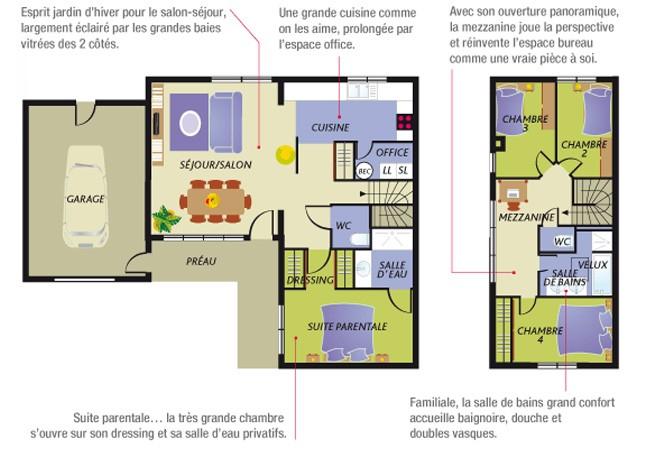 Plan de maison a etage avec suite parentale