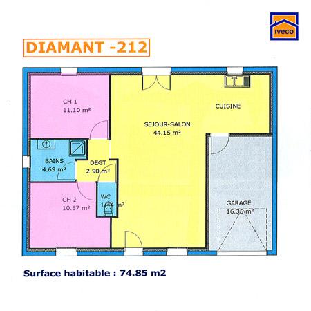 Plan maison 2 chambres plain pied sans garage