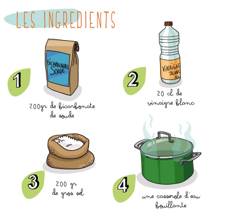 Déboucher Un évier De Cuisine: Bicarbonate De Soude Deboucher Evier